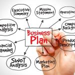 The Key to the Strategic Business Plan – The Business Model